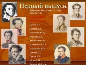 21 июня в истории России