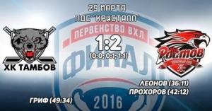 Хоккеиситы «Тамбова» уступили «Ростову». Борьба за Кубок Федерации продолжится